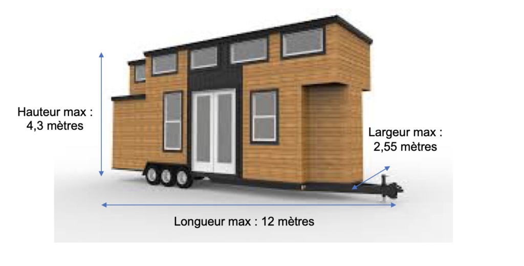 L'attribut alt de cette image est vide, son nom de fichier est reglementation-tiny-houses-mobile.png.